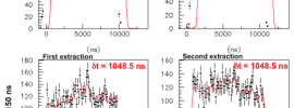 Considerazioni dopo il seminario di OPERA. Ovvero, di come si misura la velocità dei neutrini (superluminali o meno)