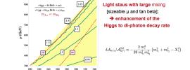 Aspen 2013, giorno 3: come produrre un può più di fotoni, in teoria