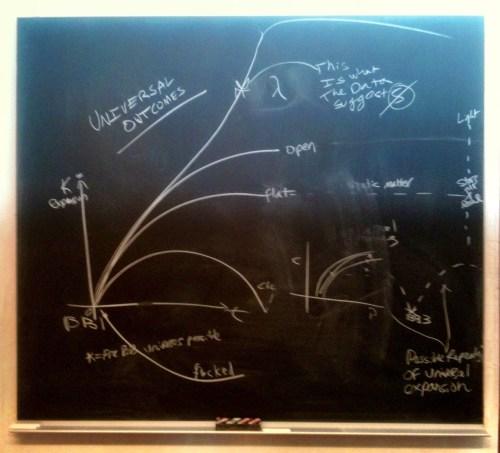 Aspen_blackboard