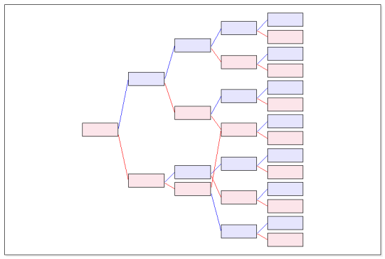 AfterAll_Painting_the_Sky_pedigree_chart