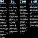 Detrás del Conéctate y Convive 2012 (Reseña)