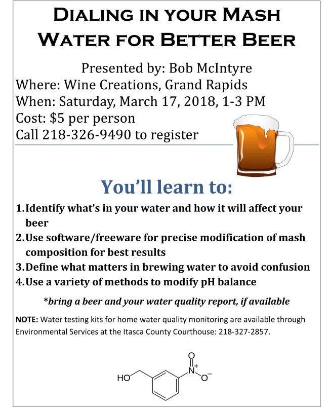 Class on adjusting water March 17 at 1pm