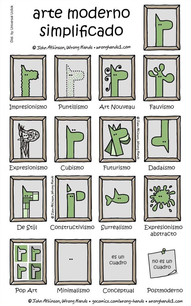 arte-moderno-simplificado-john-atkinson
