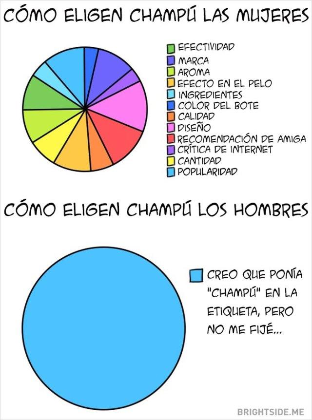 comic-diferencias-hombres-mujeres (4)