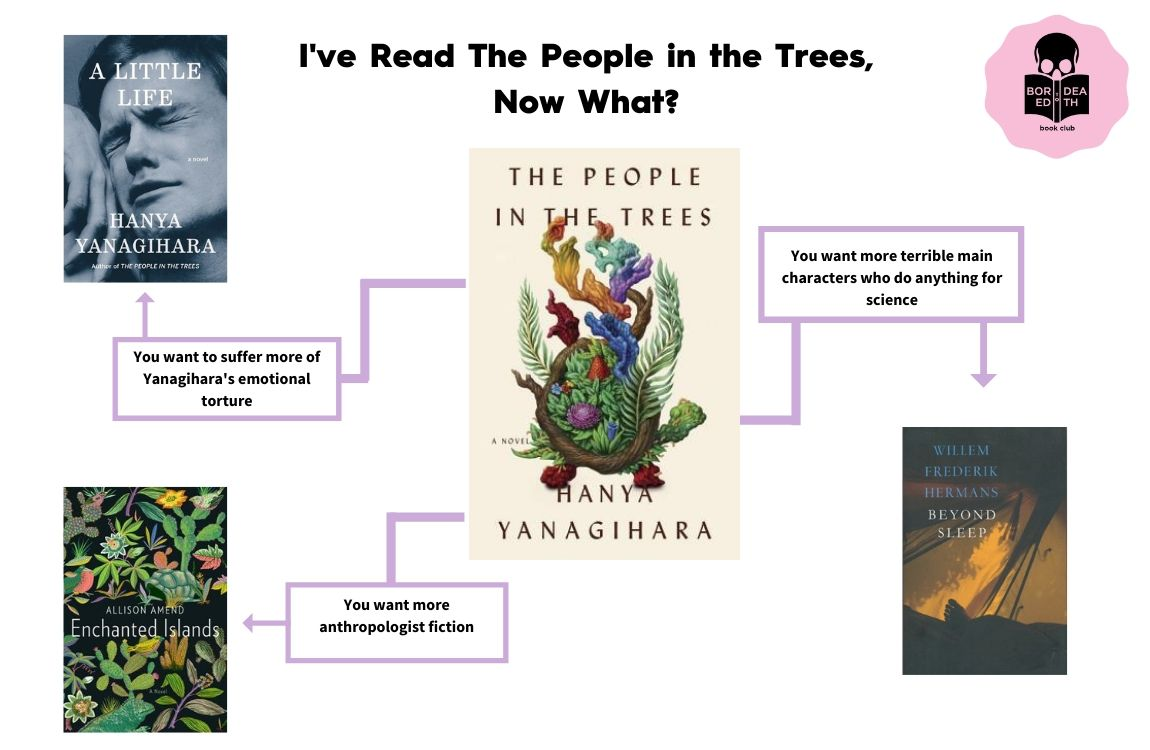 I Ve Read People In The Trees Now What Bored To Death