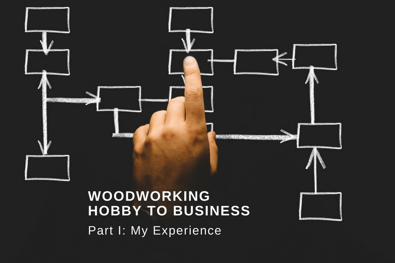Woodworking Business My Experience Starting A Woodworking Business