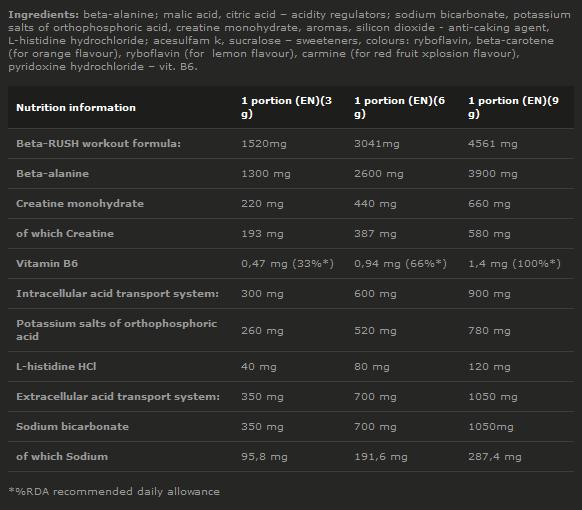 olimp-beta-alanine-xplode-info