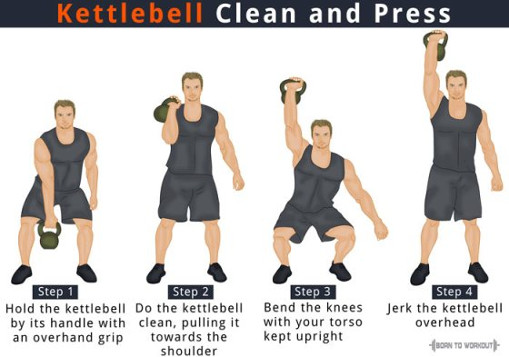 Image result for Kettlebell CLEAN
