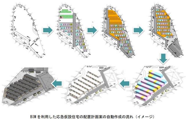 P5 2 BIMを利用した応急仮設住宅の配置計画案の自動作成の流れ(イメージ) - 熊本大学と大和ハウスグループ 応急仮設住宅の早期提供をめざす共同研究契約を締結