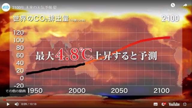 P5 3 「2100年 未来の天気予報 夏」より、世界のCO2排出量予測 - 環境省の動画『2100年 未来の天気予報』