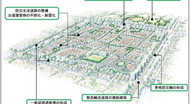 「防災都市づくり」イメージ図
