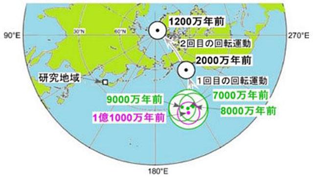 P4 1 西南日本の白亜紀(1億1000万年前)以降の古地磁気極移動曲線(岡山大学資料より) - 地殻変動帯・日本列島の<br>最安定地盤は?… <br>吉備(きび)高原 !