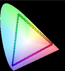 ColorThink, gamut Adobe