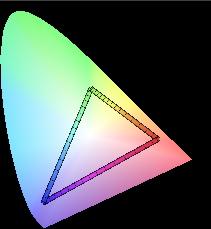 ColorThink, gamut MacBook