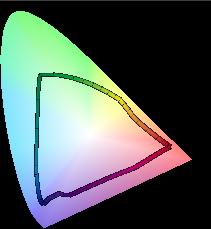 ColorThink, gamut Avery