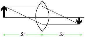 54681987bb Per esempio consideriamo una lente con lunghezza focale f = 50 mm. Ciò  significa che un punto a distanza infinita viene messo a fuoco a 50 mm: