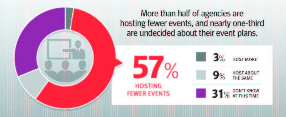 Etip_CancelledEvents_Event_Hosting_Graphic