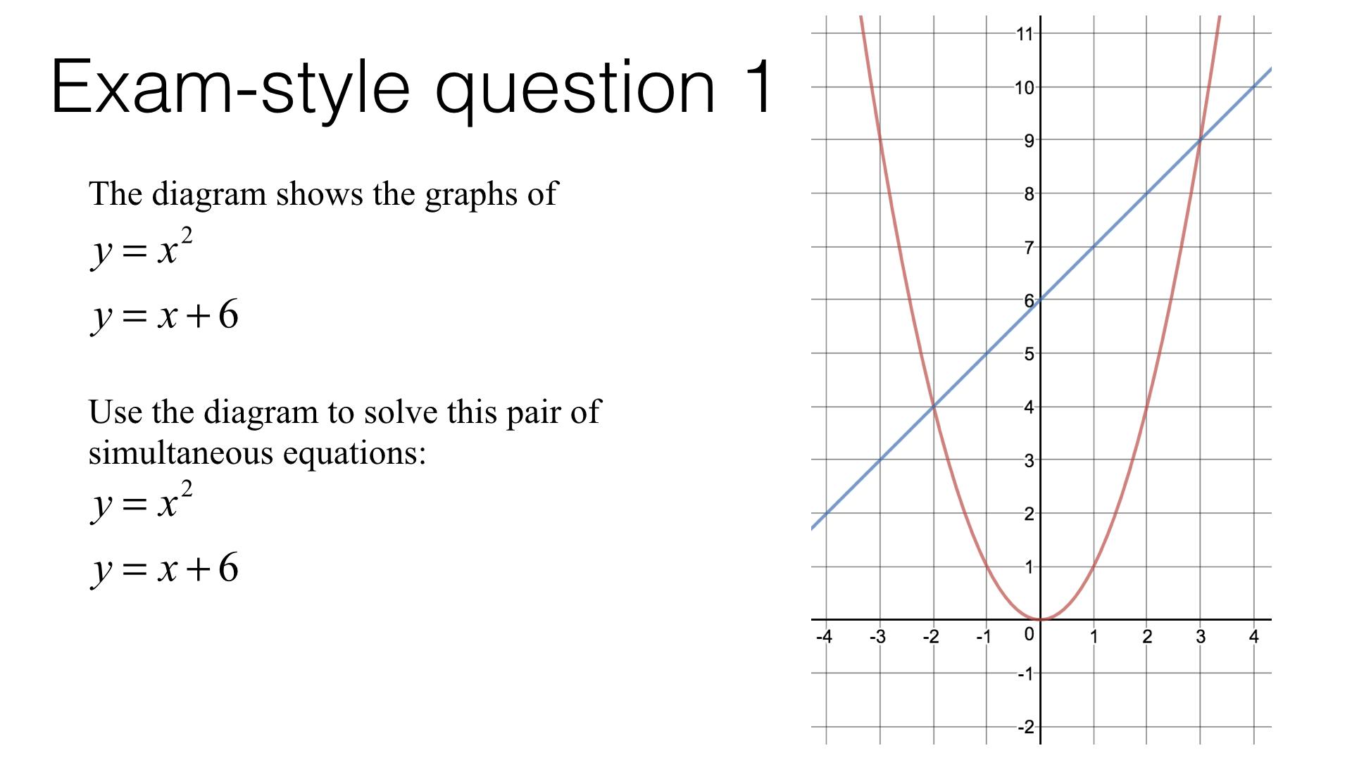 Solving Quadratic Equations Graphically Gcse Questions