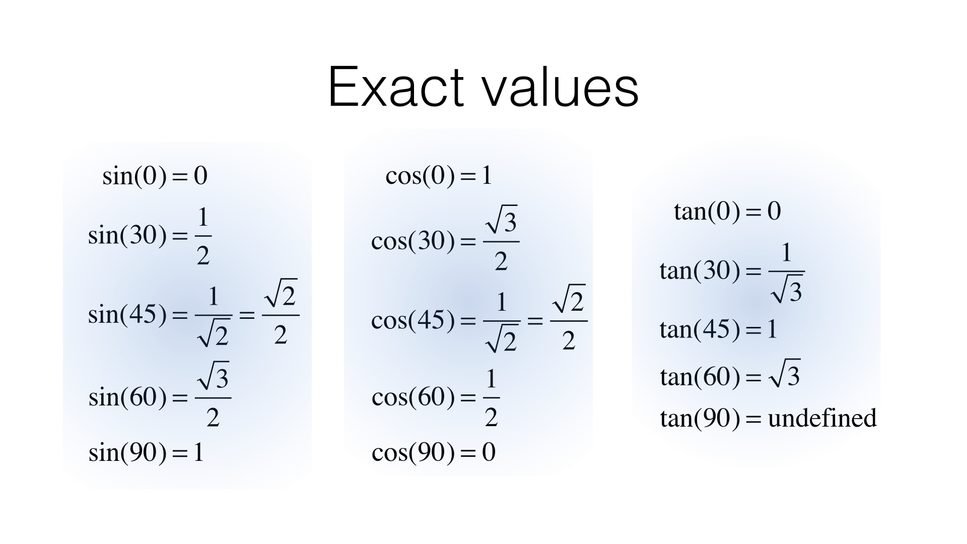G21a Exact Values Of Sin Cos And Tan For Special Angles Bossmaths