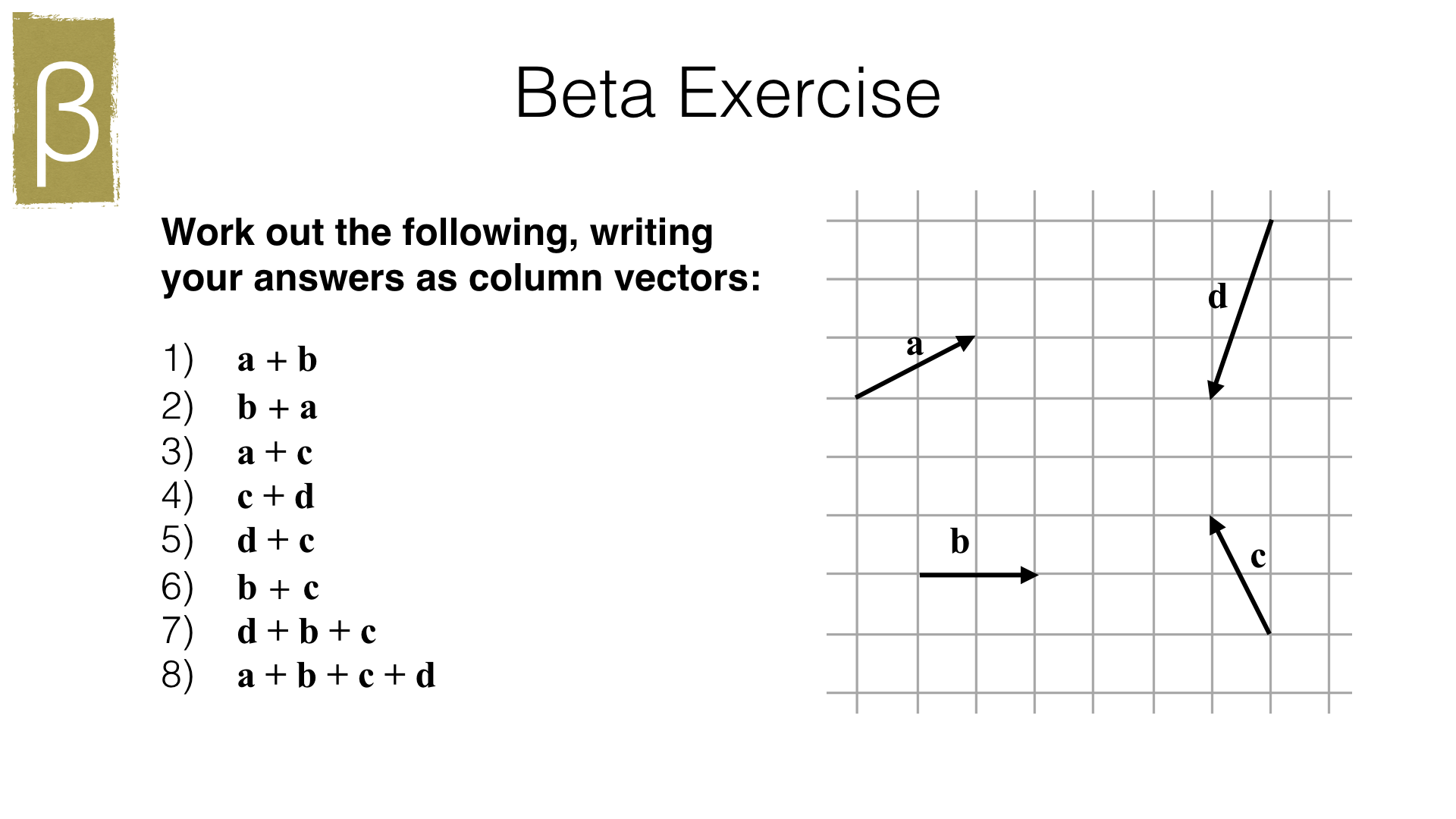 G25a Adding And Subtracting Column Vectors Bossmaths