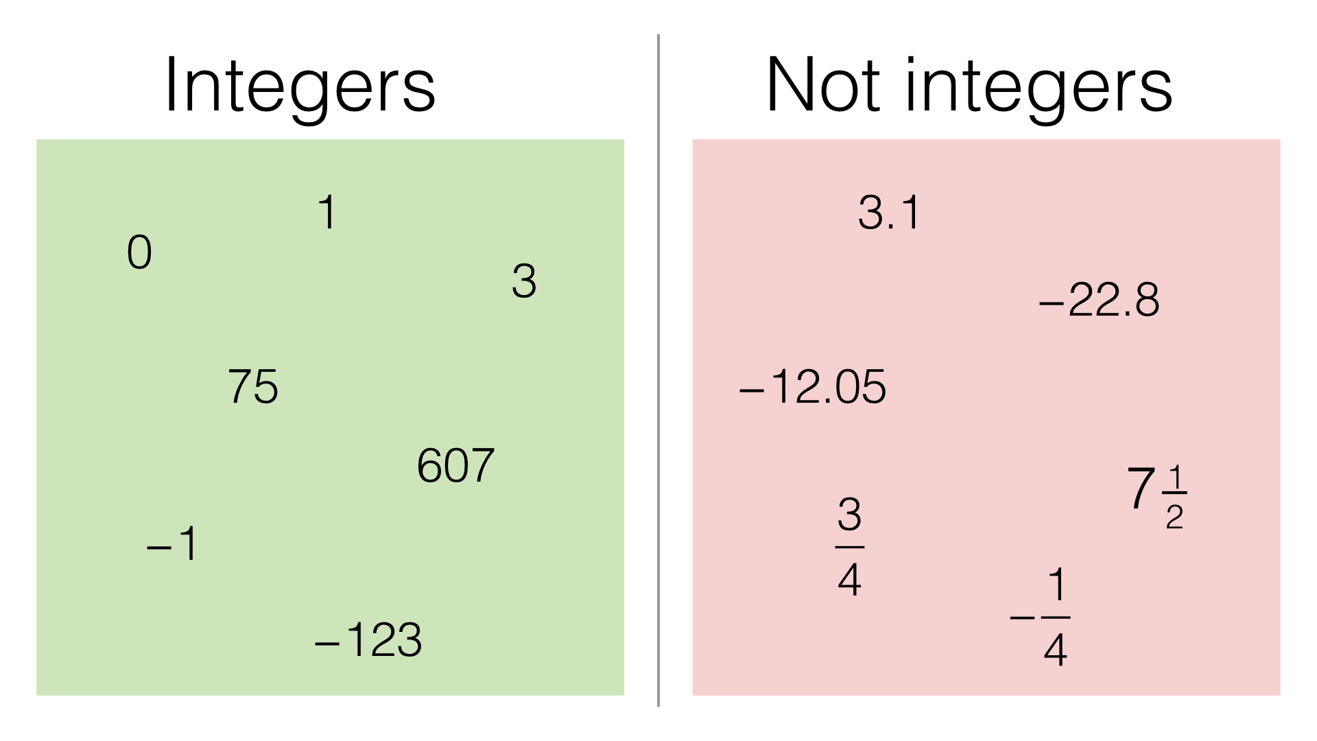 N1a Ordering Positive And Negative Integers Bossmaths