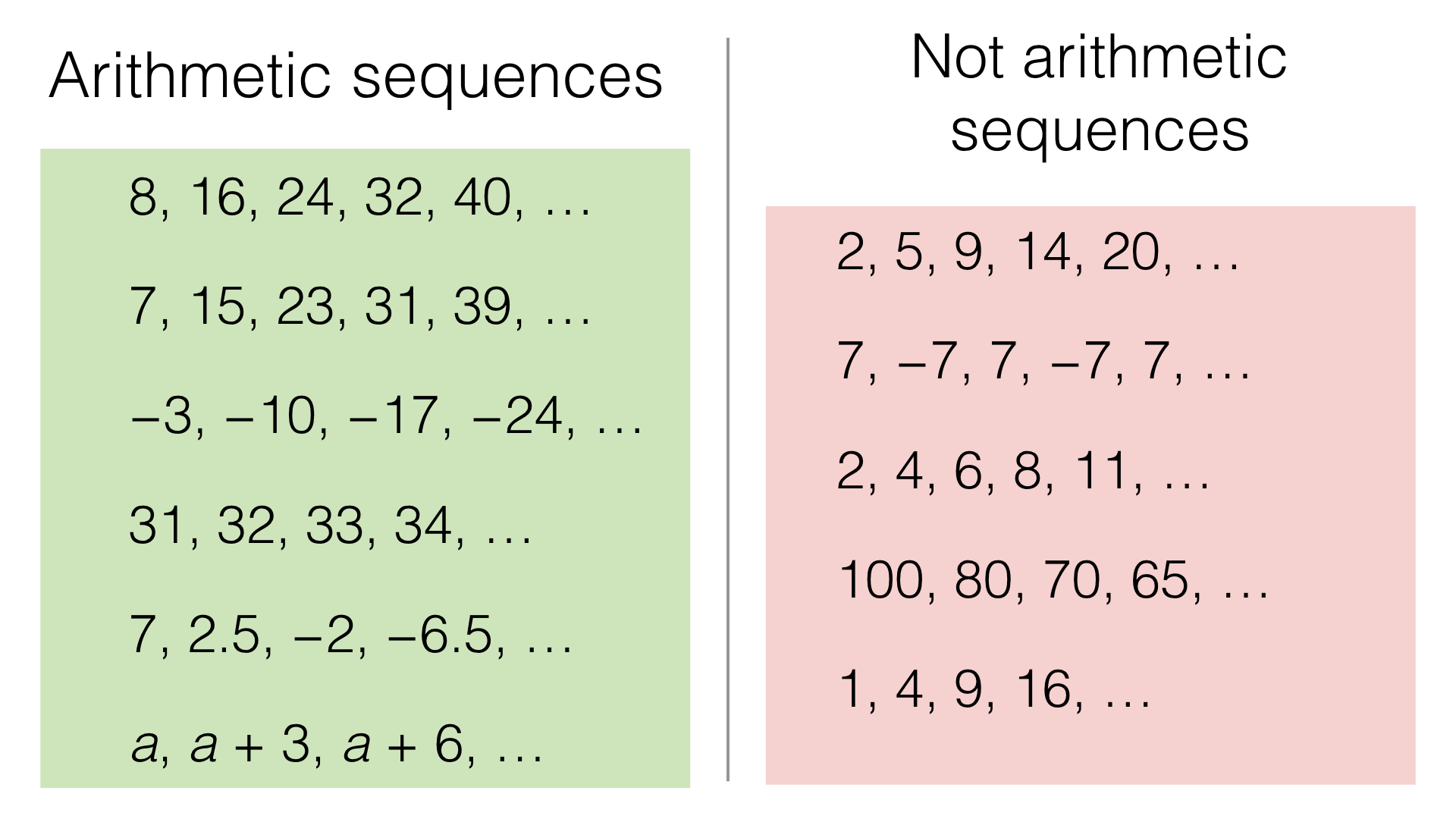 A24b Recognising Arithmetic Geometric And Quadratic Sequences Bossmaths