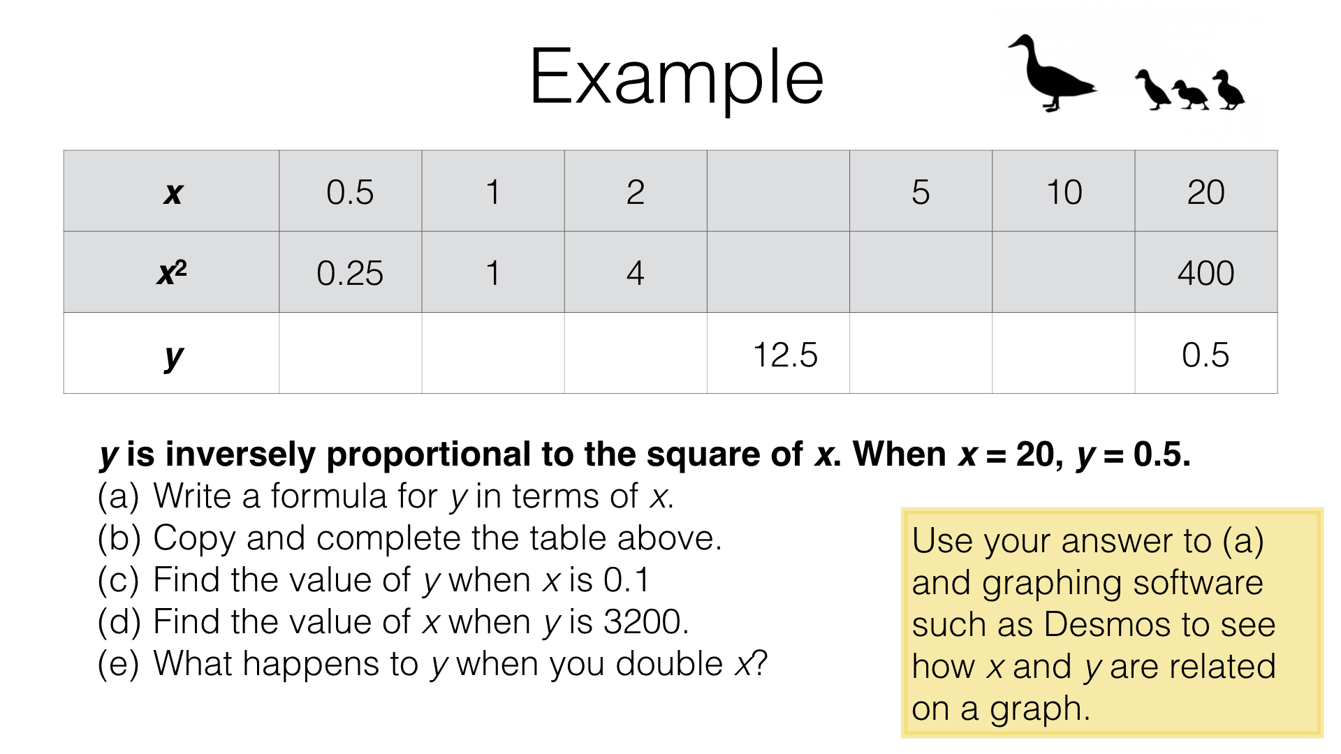 R10b Solving Problems Involving Inverse Proportion