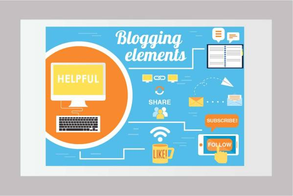 How to make a successful blog – 8 helpful Tips for first time bloggers