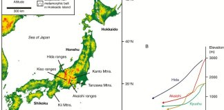 Location and topography of the Japanese Archipelago