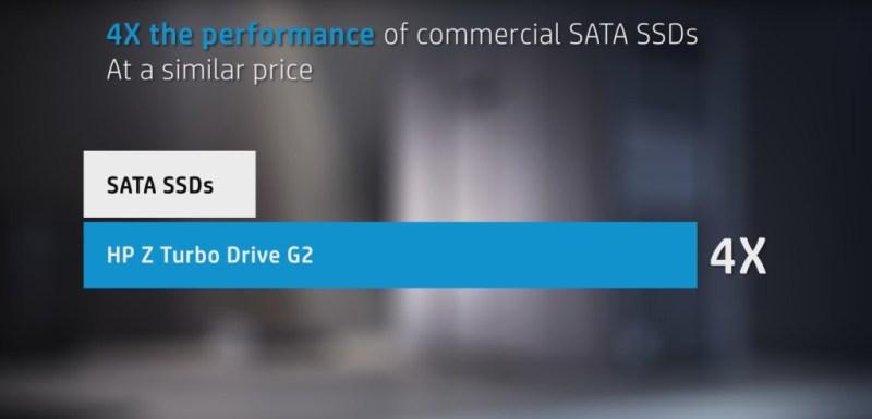 HP_ZTurbo-G2-PCIe-SSD-benchmark