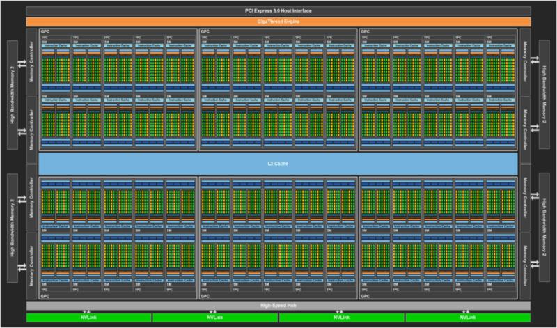 NVIDIA-GPU-GP100-Pascal