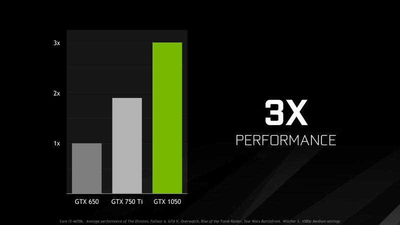 GeForce_GTX_1050_Performance