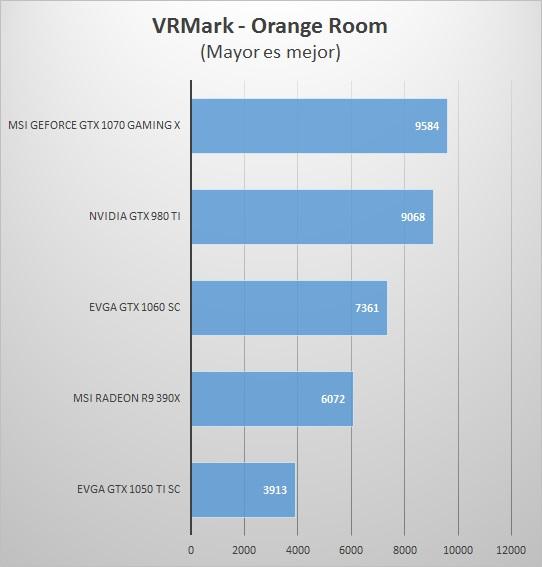 VRMark-OrangeRoom