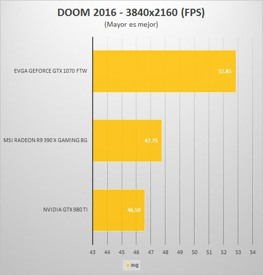 DOOM-4K