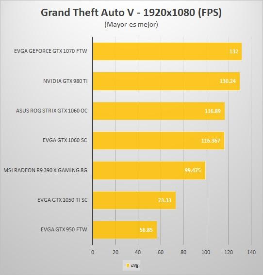 GTAV-1080p
