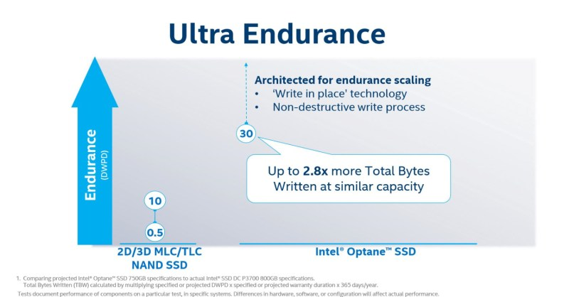 Intel-Optane-DC -P4800X-SSD-Endurance