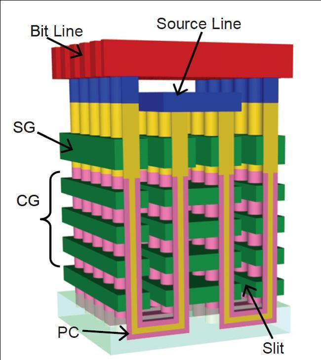 Samsung-3DNAND-structure-die