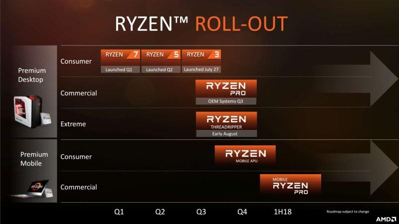 AMD-RyZEN-Threadripper-Roadmap-Mexico