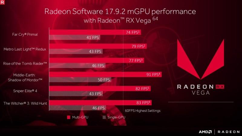 AMD-Radeon-RX-Vega-mGPU