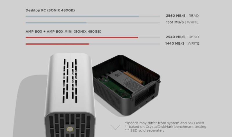 ZOTAC-AMP-BOX-eGPU-Storage