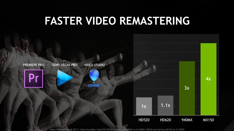 NVIDIA-GeForce-MX150-Pascal-Photo-Faster-Video