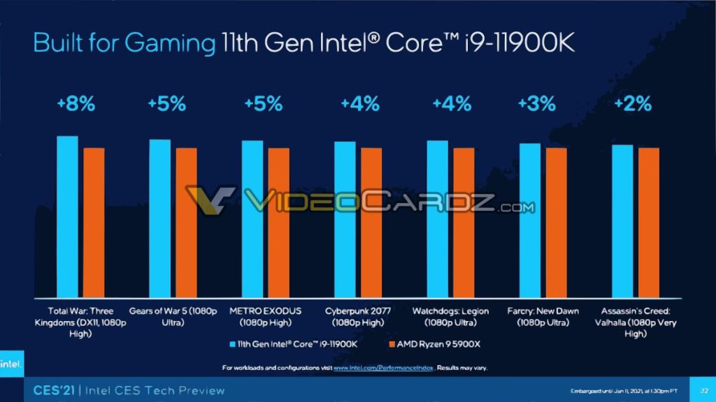 Intel-Core-i9-11900K-Rocket-Lake-S-Benchmarks