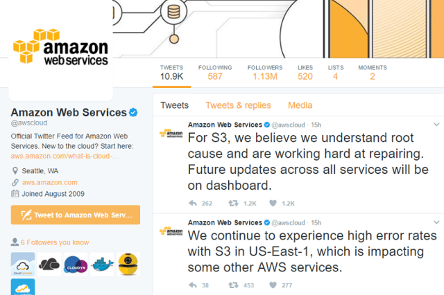 Don't Let 2017 Amazon AWS S3 Outage Like Errors Affect You Again