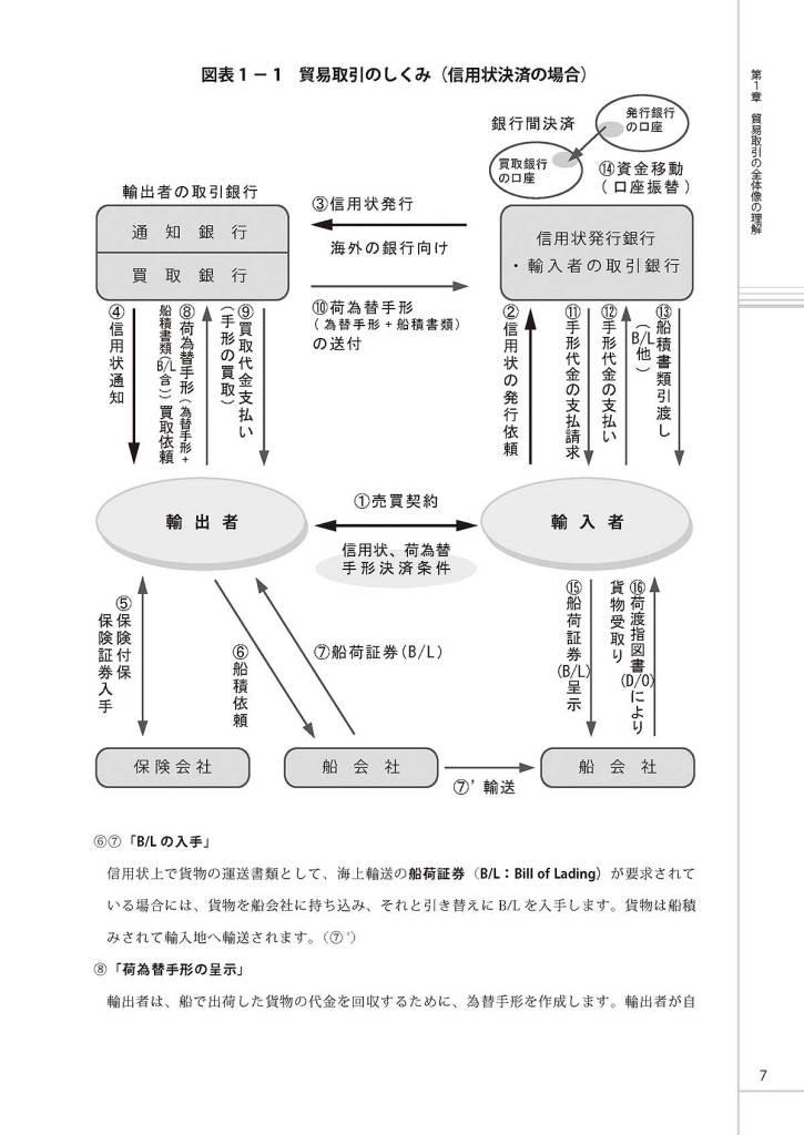 改訂4版7ページ