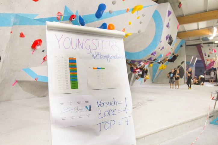 Übergreifende Wettkampfsimulation für alle Boulderwelt Youngsters in der Boulderwelt München Ost