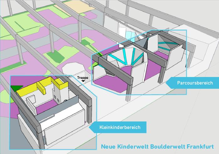 Modell neue Kinderwelt Boulderwelt Frankfurt