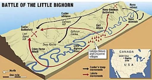 Little Bighorn - Custer