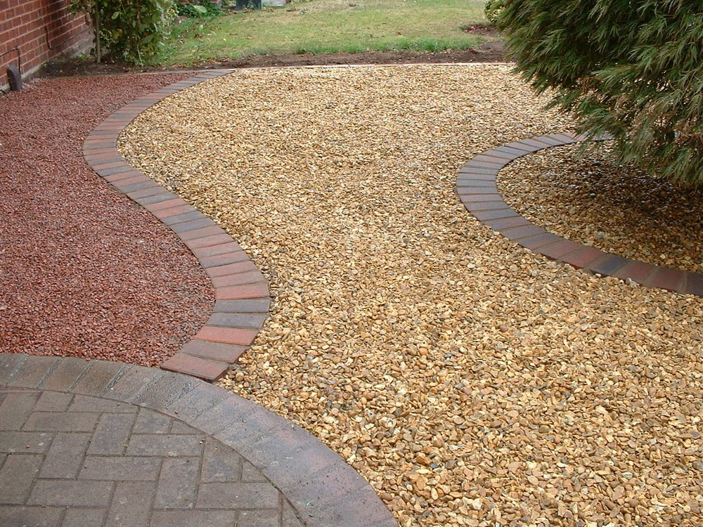 Types Landscape Gravel