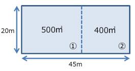 area-2