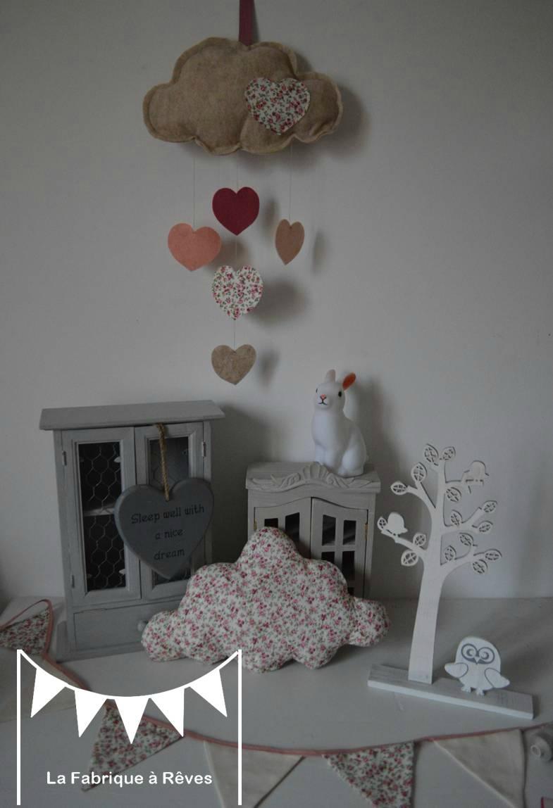 Deco Chambre Bebe Fille Nuage